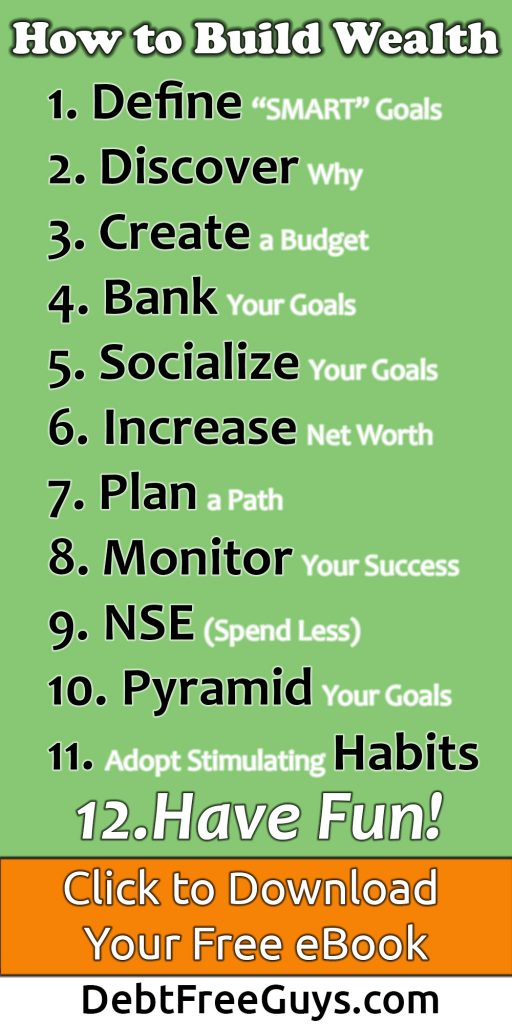 12 Steps to Build Wealth