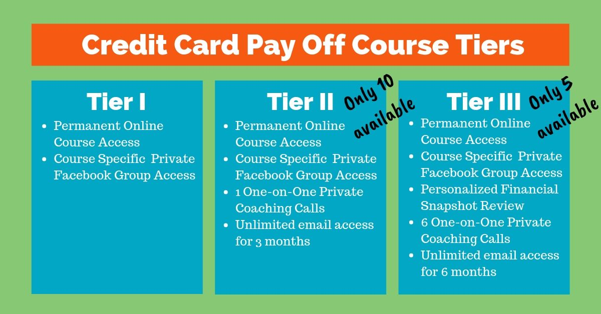 Credit Card Pay Off Course Tiers (2)