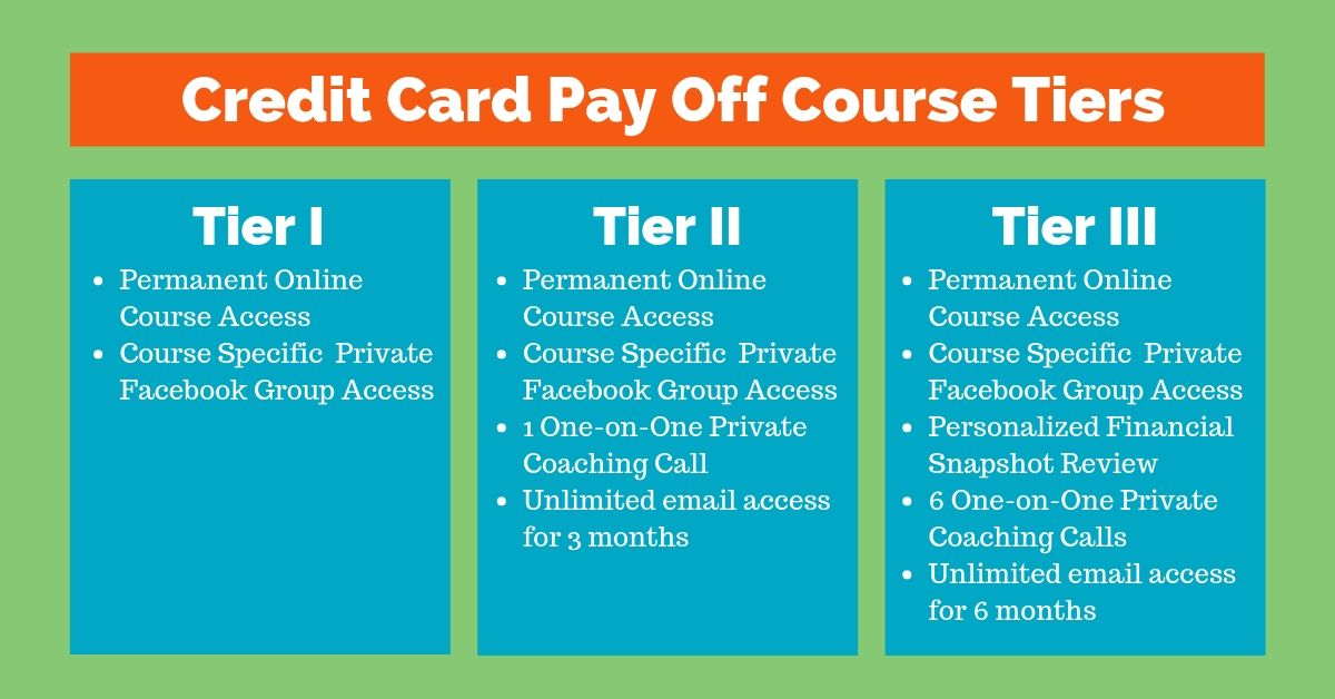 Credit Card Pay Off Course Tier II - v1.3
